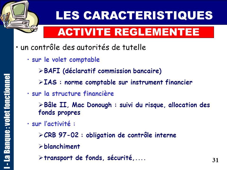 30 LES CARACTERISTIQUES I - La Banque : volet fonctionnel ACTIVITE REGLEMENTEE Place de Paris : Systèmes de marchés de capitaux et systèmes liés HORS