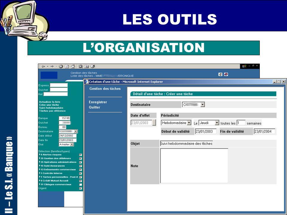 43 LES OUTILS LORGANISATION 2 VOLETS FONDAMENTAUX LORGANISATION INDIVIDUELLE outils personnels (tâches, agenda,..) LORGANISATION COLLECTIVE circulatio