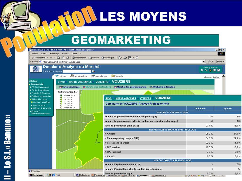 75 LES MOYENS GEOMARKETING II – Le S.I. « Banque »