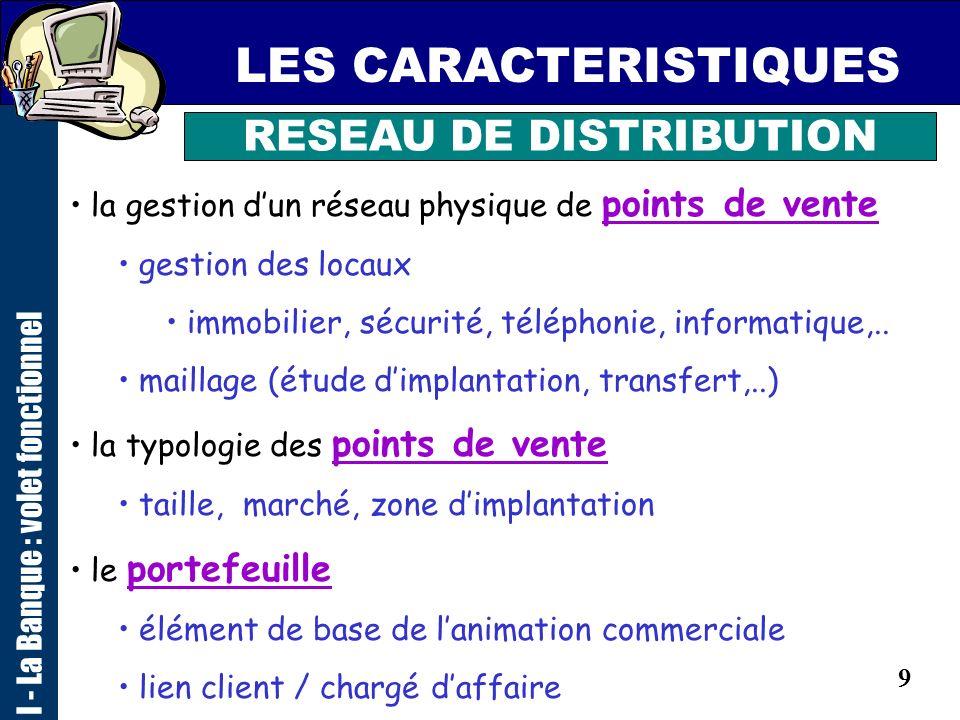 29 LES CARACTERISTIQUES I - La Banque : volet fonctionnel Place de Paris : Systèmes de paiement TBF CHCP CRI SPEIC SIT TRICP TELMA RCB Commerce DAB/GAB SWIFT.