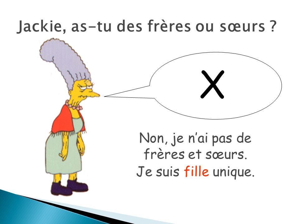 Homer Granma Marge Lisa Abraham Bart