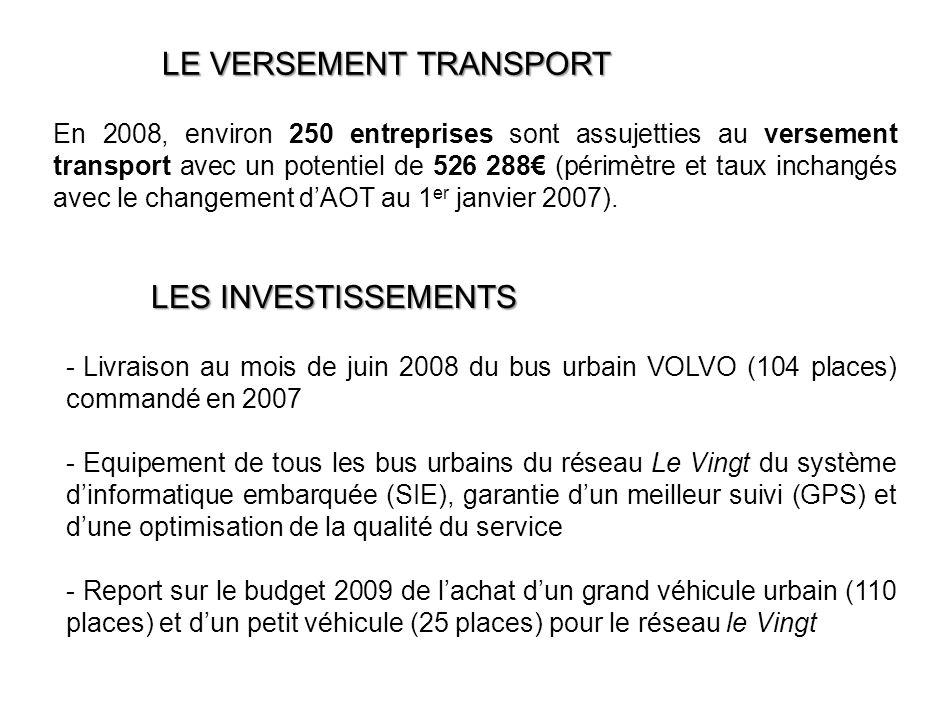 LES INVESTISSEMENTS LE VERSEMENT TRANSPORT En 2008, environ 250 entreprises sont assujetties au versement transport avec un potentiel de 526 288 (péri