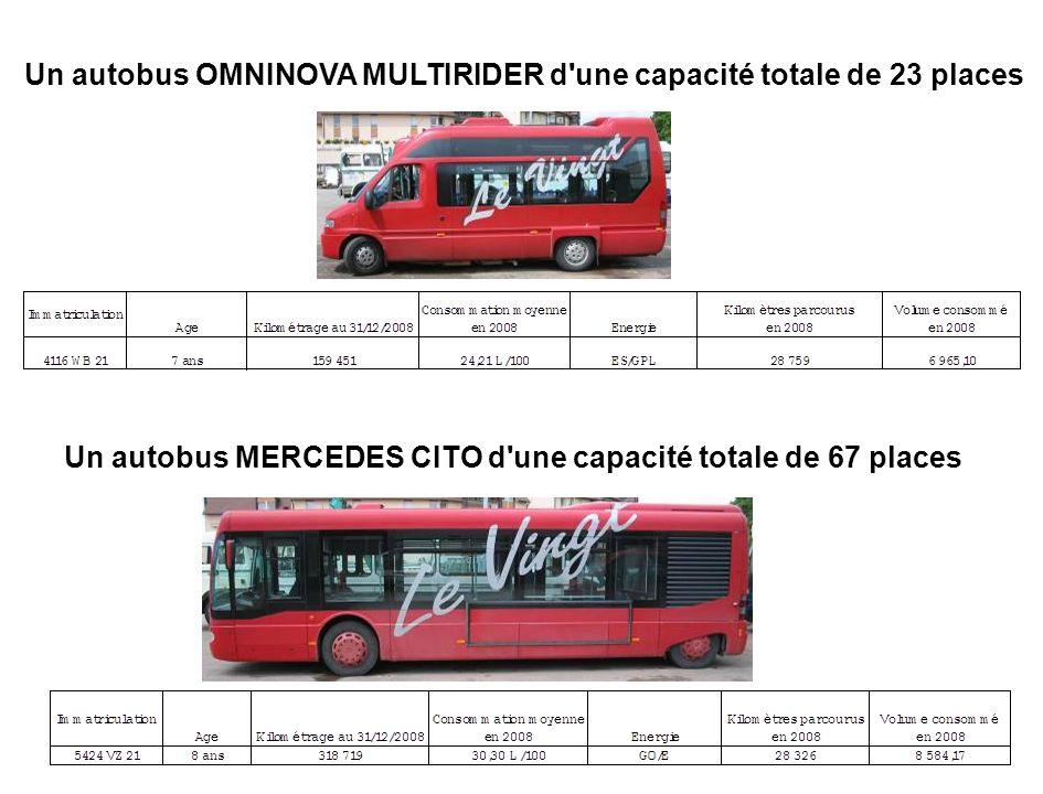 Un autobus OMNINOVA MULTIRIDER d'une capacité totale de 23 places Un autobus MERCEDES CITO d'une capacité totale de 67 places