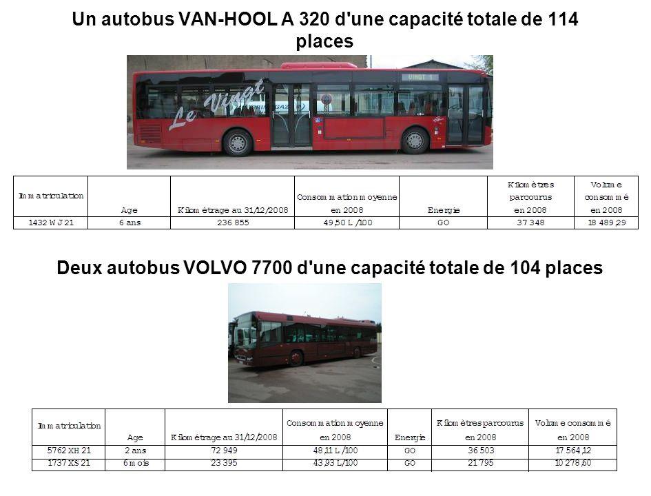 Un autobus VAN-HOOL A 320 d'une capacité totale de 114 places Deux autobus VOLVO 7700 d'une capacité totale de 104 places