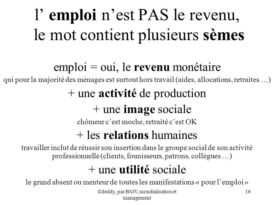 ©deddy, par BMV, mondialisation et management 16 l emploi nest PAS le revenu, le mot contient plusieurs sèmes emploi = oui, le revenu monétaire qui po