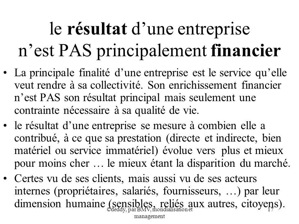 ©deddy, par BMV, mondialisation et management 17 le résultat dune entreprise nest PAS principalement financier La principale finalité dune entreprise