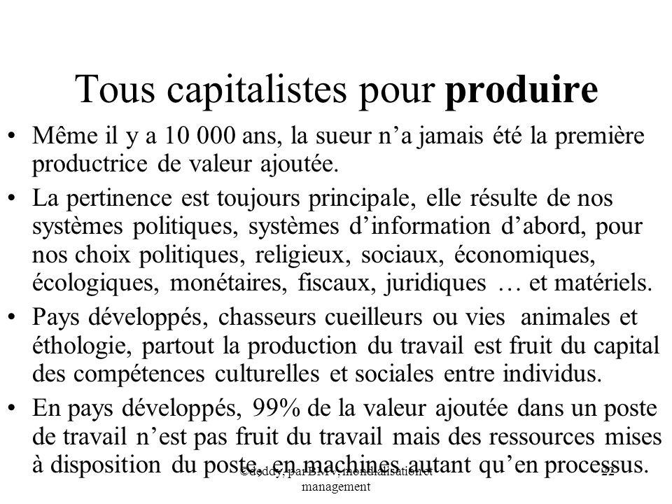 ©deddy, par BMV, mondialisation et management 22 Tous capitalistes pour produire Même il y a 10 000 ans, la sueur na jamais été la première productric