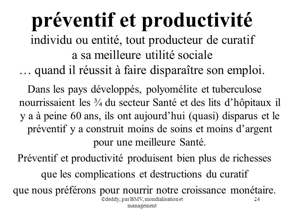 ©deddy, par BMV, mondialisation et management 24 préventif et productivité individu ou entité, tout producteur de curatif a sa meilleure utilité socia