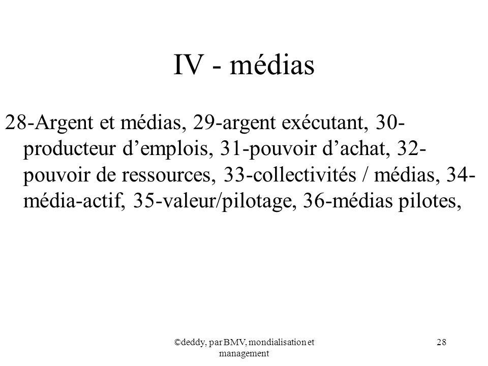 ©deddy, par BMV, mondialisation et management 28 IV - médias 28-Argent et médias, 29-argent exécutant, 30- producteur demplois, 31-pouvoir dachat, 32-