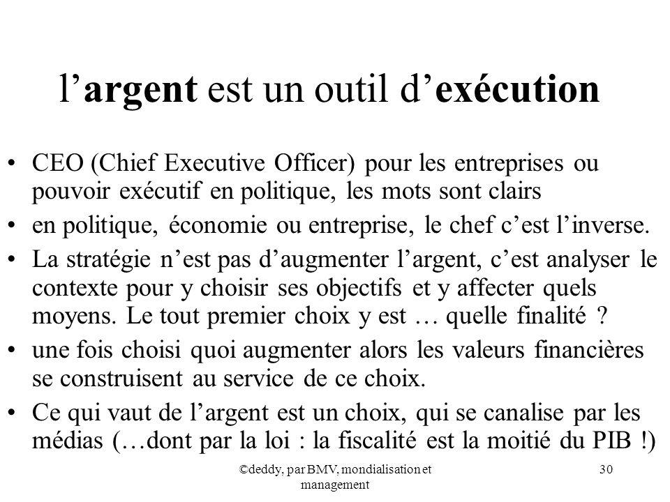 ©deddy, par BMV, mondialisation et management 30 largent est un outil dexécution CEO (Chief Executive Officer) pour les entreprises ou pouvoir exécuti