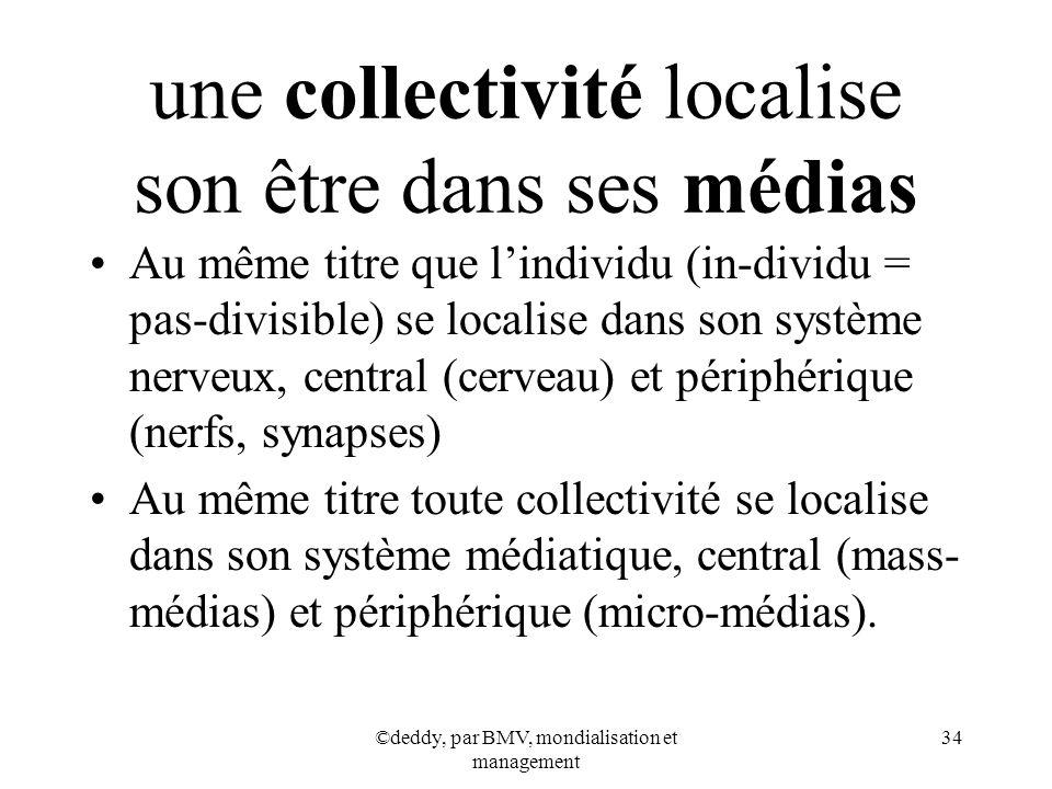 ©deddy, par BMV, mondialisation et management 34 une collectivité localise son être dans ses médias Au même titre que lindividu (in-dividu = pas-divis