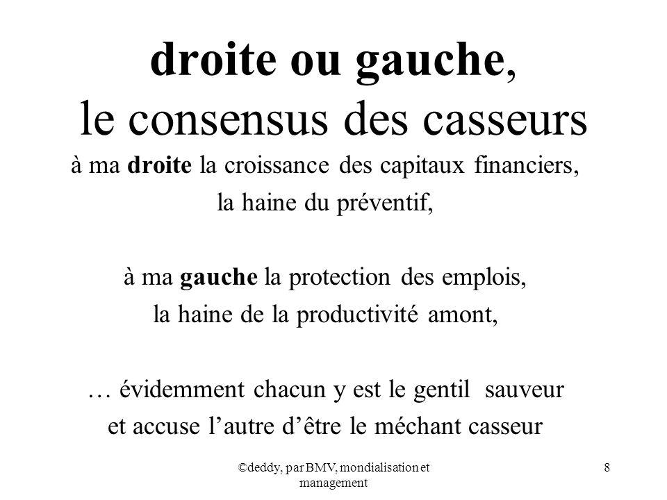 ©deddy, par BMV, mondialisation et management 8 droite ou gauche, le consensus des casseurs à ma droite la croissance des capitaux financiers, la hain