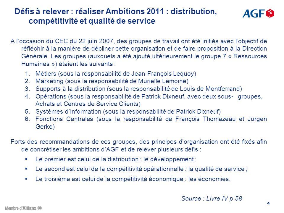 5 Projets contributeurs non RH Source : Livre IV p 68