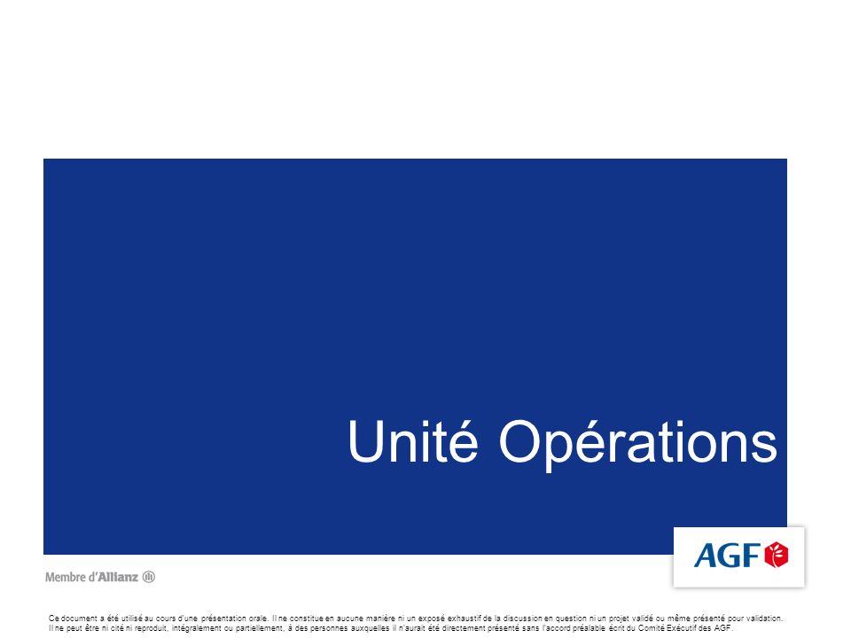 7 Unité Opérations – Organisation Actuelle LUnité Opérations est actuellement composée de 4560 postes répartis sur 7 directions (cf.