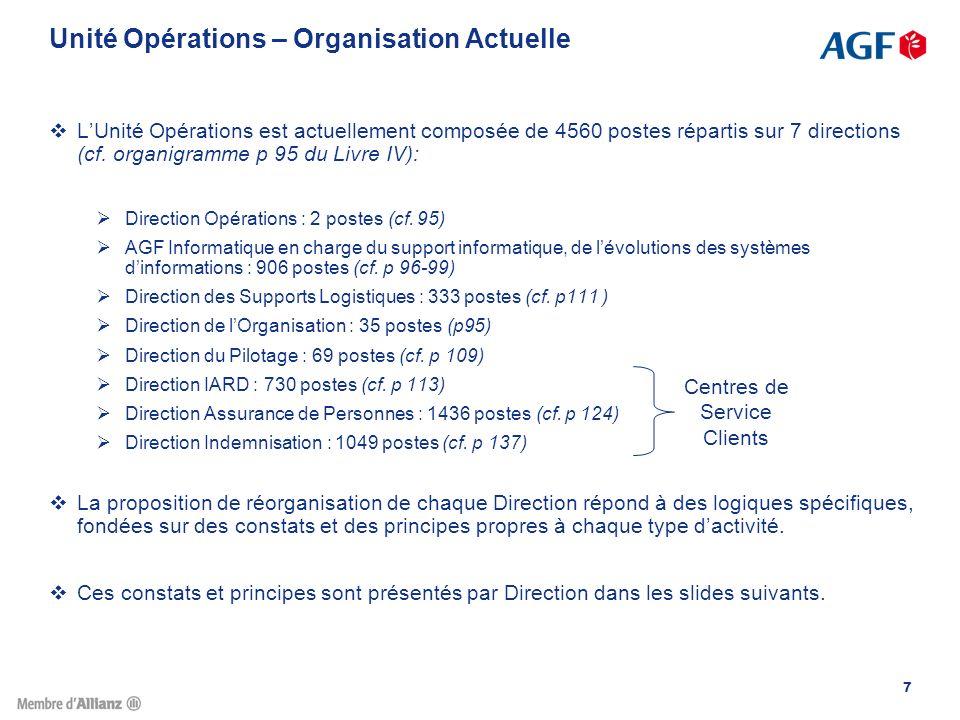 28 Direction du Pilotage _ Principes de réorganisation Les fonctions de comptabilité générale et de trésorerie, mutualisables avec les fonctions similaires des autres Unités, seraient transférées à lUnité Finance.
