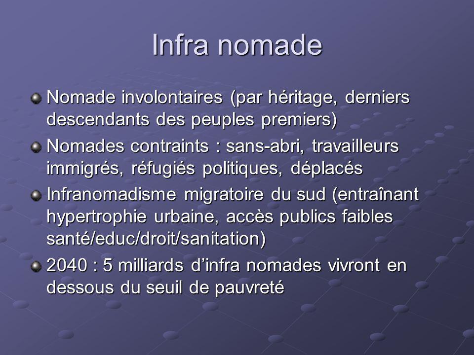 Infra nomade Nomade involontaires (par héritage, derniers descendants des peuples premiers) Nomades contraints : sans-abri, travailleurs immigrés, réf