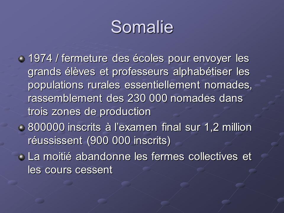 Somalie 1974 / fermeture des écoles pour envoyer les grands élèves et professeurs alphabétiser les populations rurales essentiellement nomades, rassem
