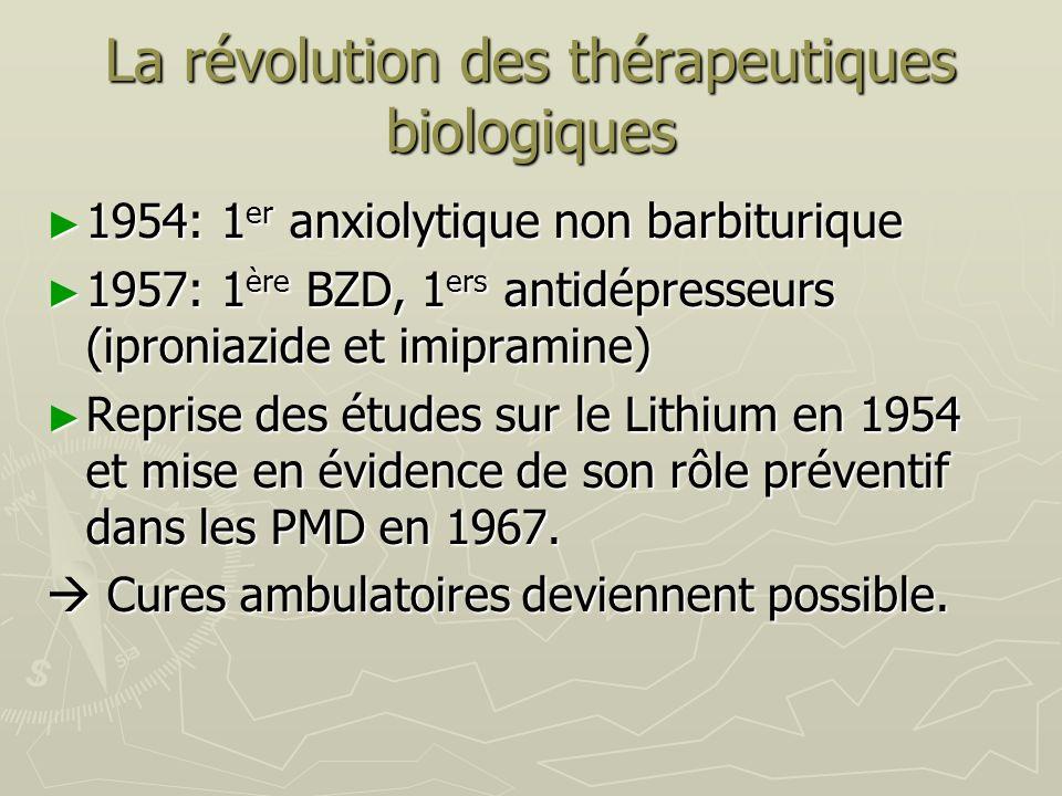 La révolution des thérapeutiques biologiques 1954: 1 er anxiolytique non barbiturique 1954: 1 er anxiolytique non barbiturique 1957: 1 ère BZD, 1 ers