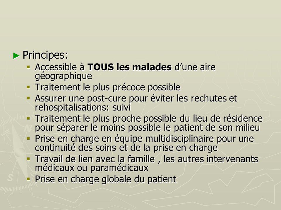 Principes: Principes: Accessible à TOUS les malades dune aire géographique Accessible à TOUS les malades dune aire géographique Traitement le plus pré