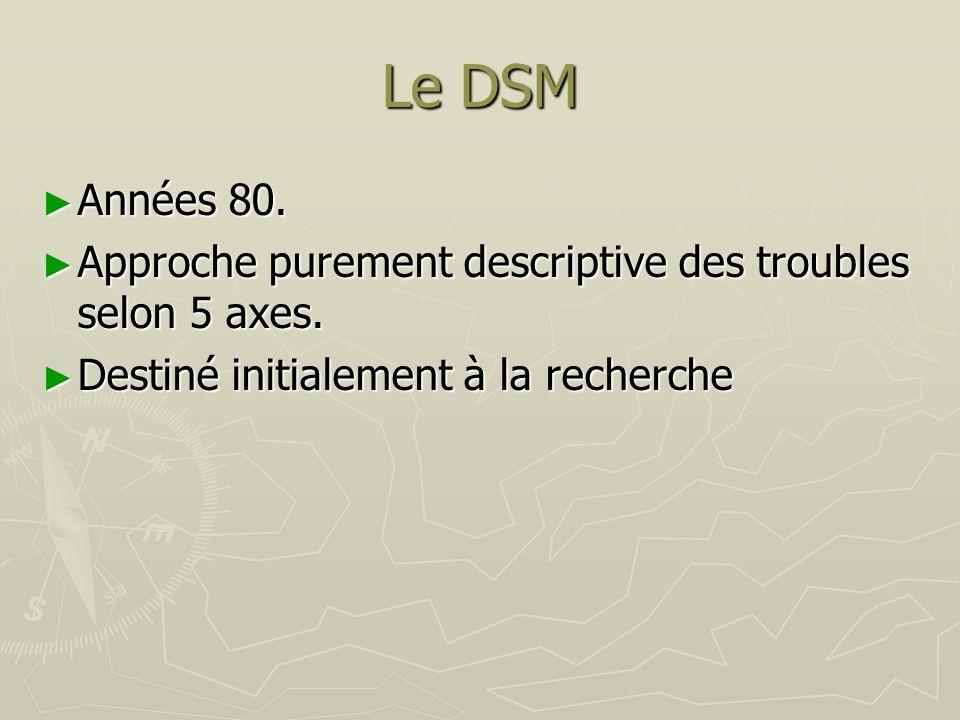Le DSM Années 80. Années 80. Approche purement descriptive des troubles selon 5 axes. Approche purement descriptive des troubles selon 5 axes. Destiné