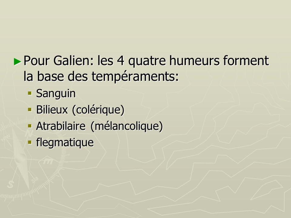 Pour Galien: les 4 quatre humeurs forment la base des tempéraments: Pour Galien: les 4 quatre humeurs forment la base des tempéraments: Sanguin Sangui