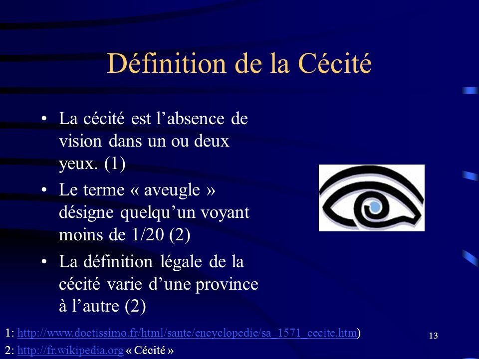 13 Définition de la Cécité La cécité est labsence de vision dans un ou deux yeux. (1) Le terme « aveugle » désigne quelquun voyant moins de 1/20 (2) L