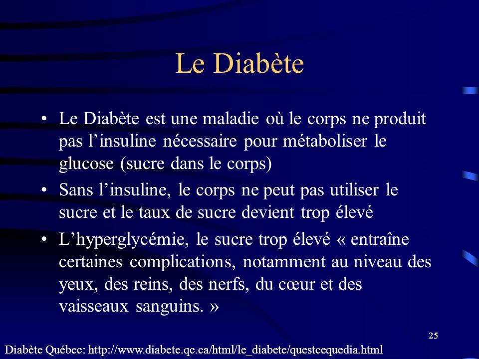 25 Le Diabète Le Diabète est une maladie où le corps ne produit pas linsuline nécessaire pour métaboliser le glucose (sucre dans le corps) Sans linsul