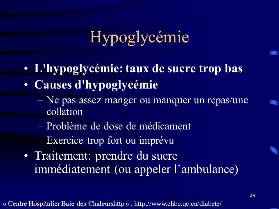29 Hypoglycémie L'hypoglycémie: taux de sucre trop bas Causes d'hypoglycémie –Ne pas assez manger ou manquer un repas/une collation –Problème de dose