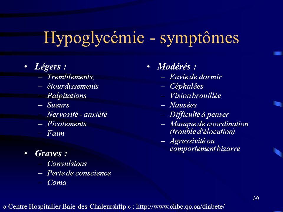 30 Hypoglycémie - symptômes Légers : –Tremblements, –étourdissements –Palpitations –Sueurs –Nervosité - anxiété –Picotements –Faim Graves : –Convulsio
