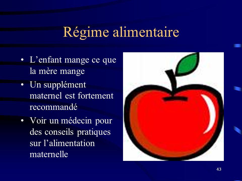 43 Régime alimentaire Lenfant mange ce que la mère mange Un supplément maternel est fortement recommandé Voir un médecin pour des conseils pratiques s