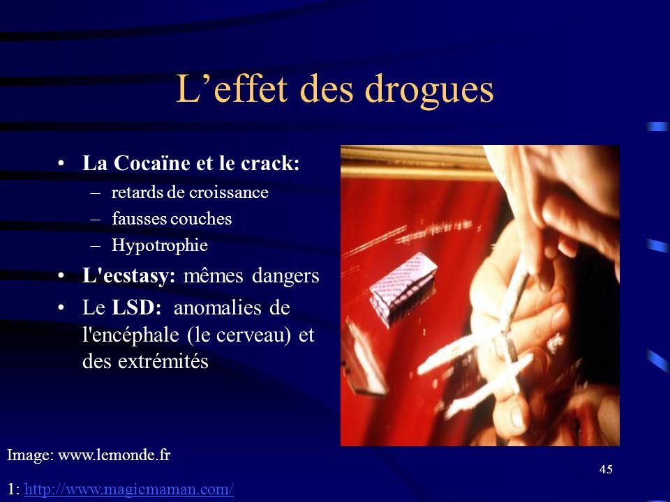 45 Leffet des drogues La Cocaïne et le crack: –retards de croissance –fausses couches –Hypotrophie L'ecstasy: mêmes dangers Le LSD: anomalies de l'enc