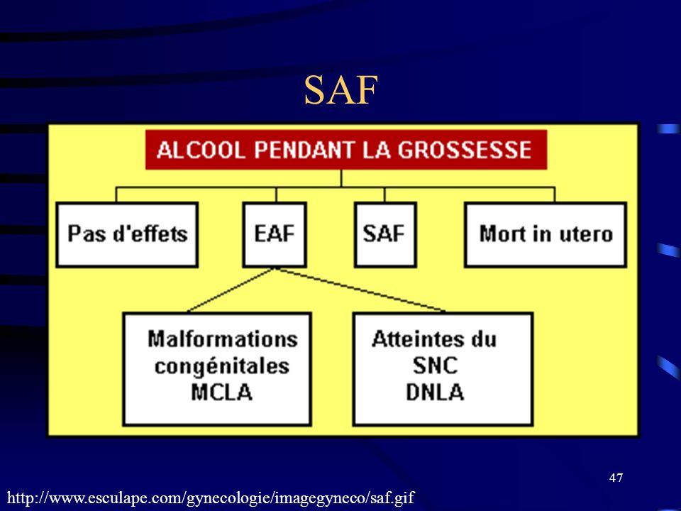 47 SAF http://www.esculape.com/gynecologie/imagegyneco/saf.gif