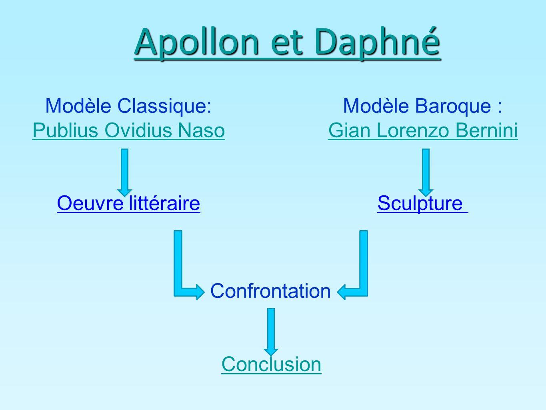 Apollon et DaApollon et Daphné Apollon et Da Modèle Classique: Publius Ovidius Naso Oeuvre littéraire Modèle Baroque : Gian Lorenzo Bernini Sculpture