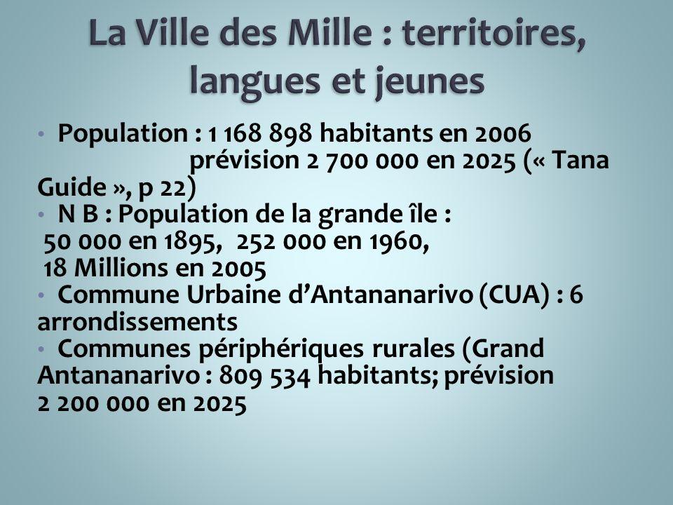 Population : 1 168 898 habitants en 2006 prévision 2 700 000 en 2025 (« Tana Guide », p 22) N B : Population de la grande île : 50 000 en 1895, 252 000 en 1960, 18 Millions en 2005 Commune Urbaine dAntananarivo (CUA) : 6 arrondissements Communes périphériques rurales (Grand Antananarivo : 809 534 habitants; prévision 2 200 000 en 2025