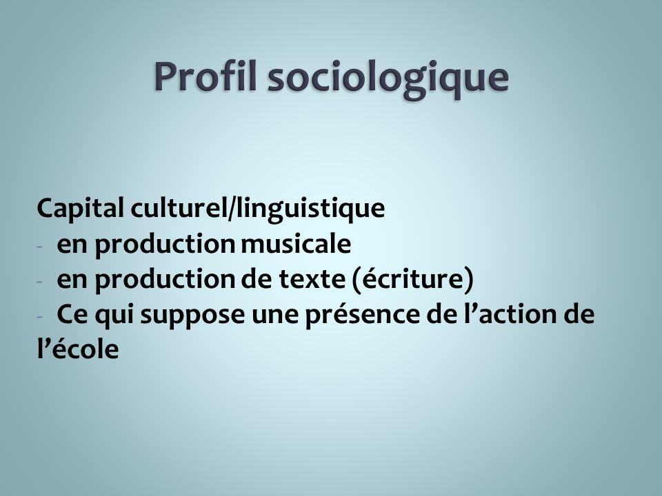 Capital culturel/linguistique - en production musicale - en production de texte (écriture) - Ce qui suppose une présence de laction de lécole