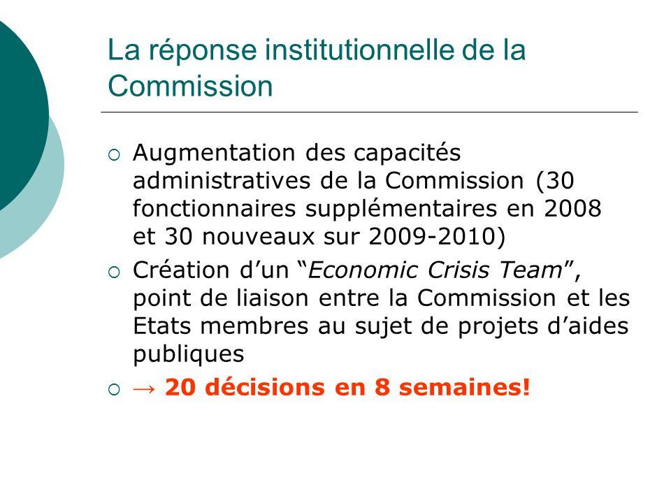 La réponse institutionnelle de la Commission Augmentation des capacités administratives de la Commission (30 fonctionnaires supplémentaires en 2008 et