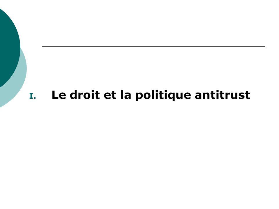 I. Le droit et la politique antitrust