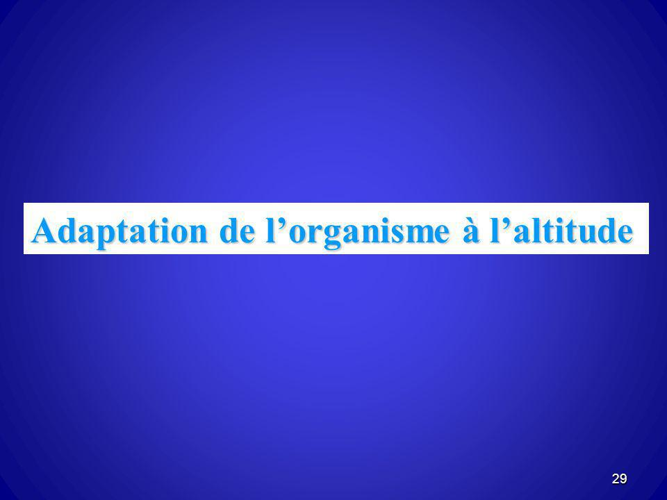 Adaptation de lorganisme à laltitude 29