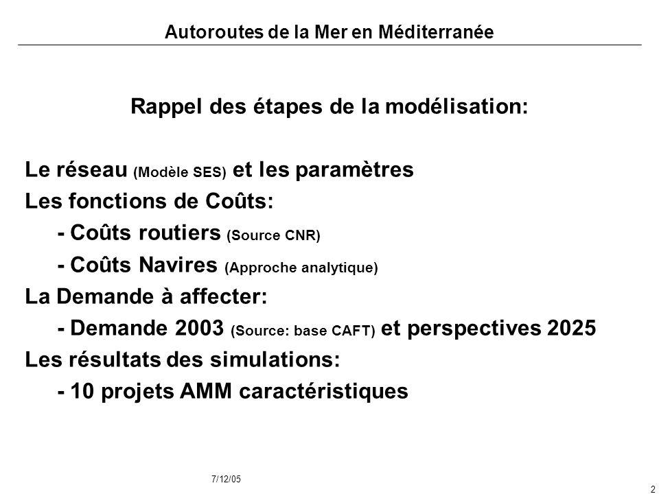 7/12/05 2 Autoroutes de la Mer en Méditerranée Rappel des étapes de la modélisation: Le réseau (Modèle SES) et les paramètres Les fonctions de Coûts: