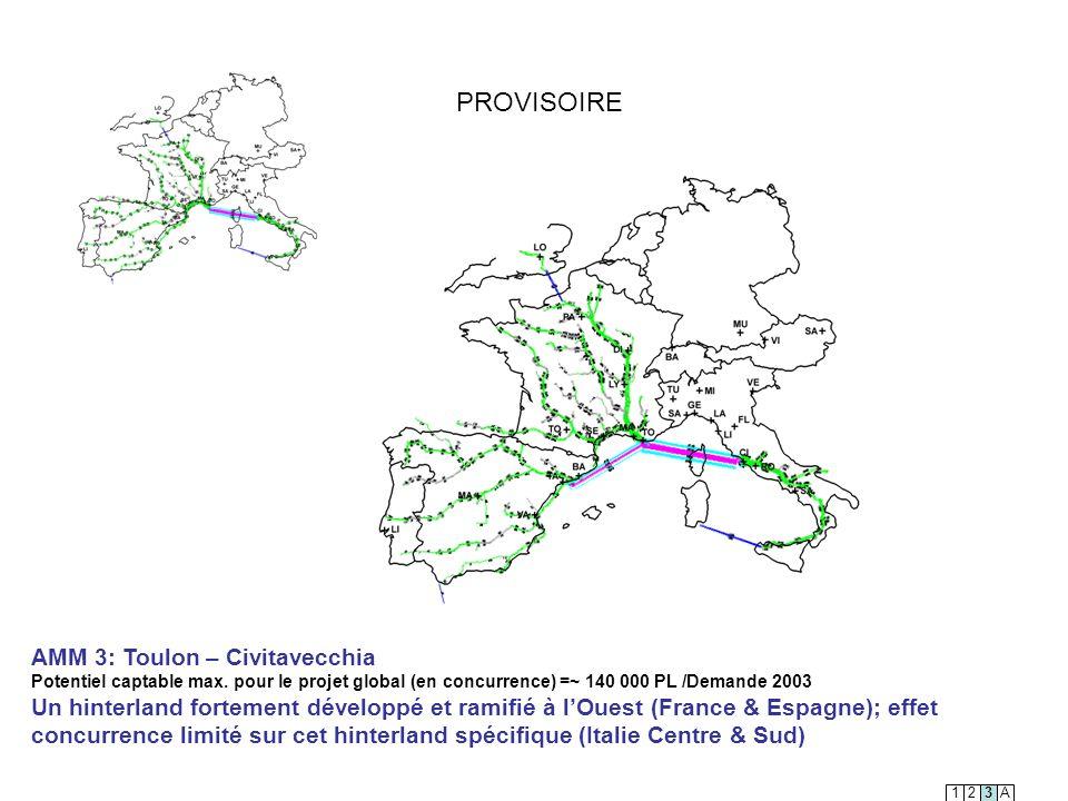 AMM 3: Toulon – Civitavecchia Potentiel captable max. pour le projet global (en concurrence) =~ 140 000 PL /Demande 2003 Un hinterland fortement dével