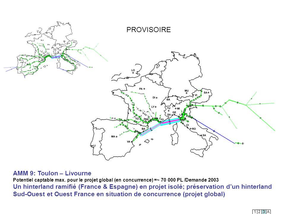 AMM 9: Toulon – Livourne Potentiel captable max. pour le projet global (en concurrence) =~ 70 000 PL /Demande 2003 Un hinterland ramifié (France & Esp