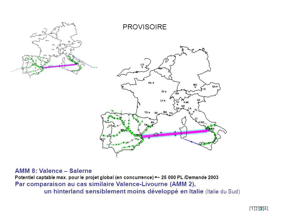 AMM 8: Valence – Salerne Potentiel captable max. pour le projet global (en concurrence) =~ 25 000 PL /Demande 2003 Par comparaison au cas similaire Va