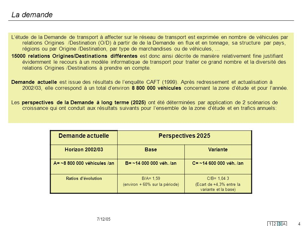 7/12/05 4 La demande Létude de la Demande de transport à affecter sur le réseau de transport est exprimée en nombre de véhicules par relations Origine