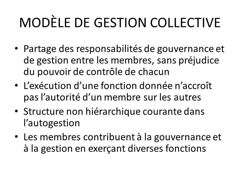 MODÈLE DE GESTION COLLECTIVE Partage des responsabilités de gouvernance et de gestion entre les membres, sans préjudice du pouvoir de contrôle de chac