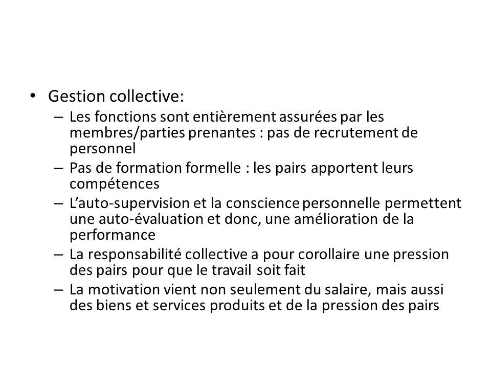 Gestion collective: – Les fonctions sont entièrement assurées par les membres/parties prenantes : pas de recrutement de personnel – Pas de formation f