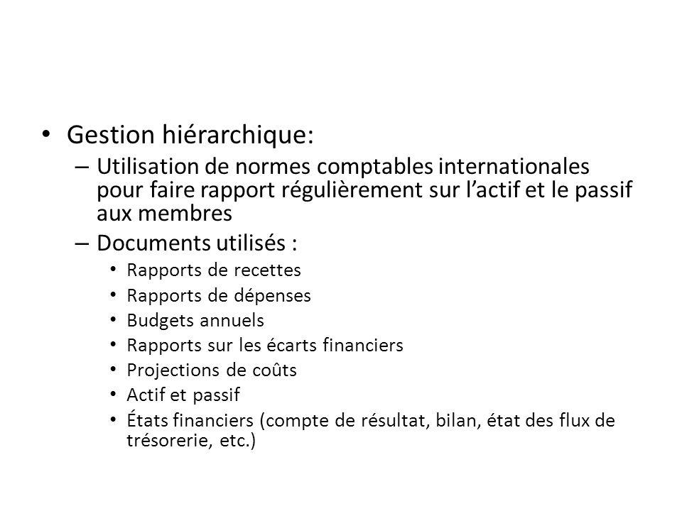 Gestion hiérarchique: – Utilisation de normes comptables internationales pour faire rapport régulièrement sur lactif et le passif aux membres – Docume