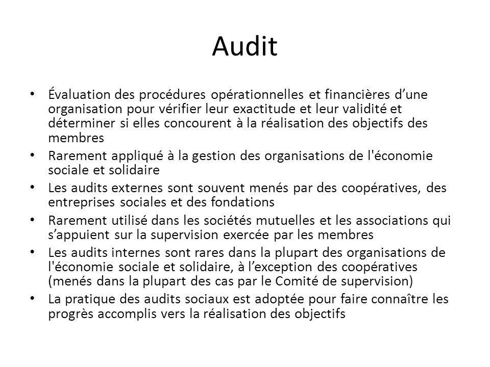 Audit Évaluation des procédures opérationnelles et financières dune organisation pour vérifier leur exactitude et leur validité et déterminer si elles