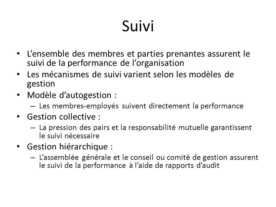 Suivi Lensemble des membres et parties prenantes assurent le suivi de la performance de lorganisation Les mécanismes de suivi varient selon les modèle