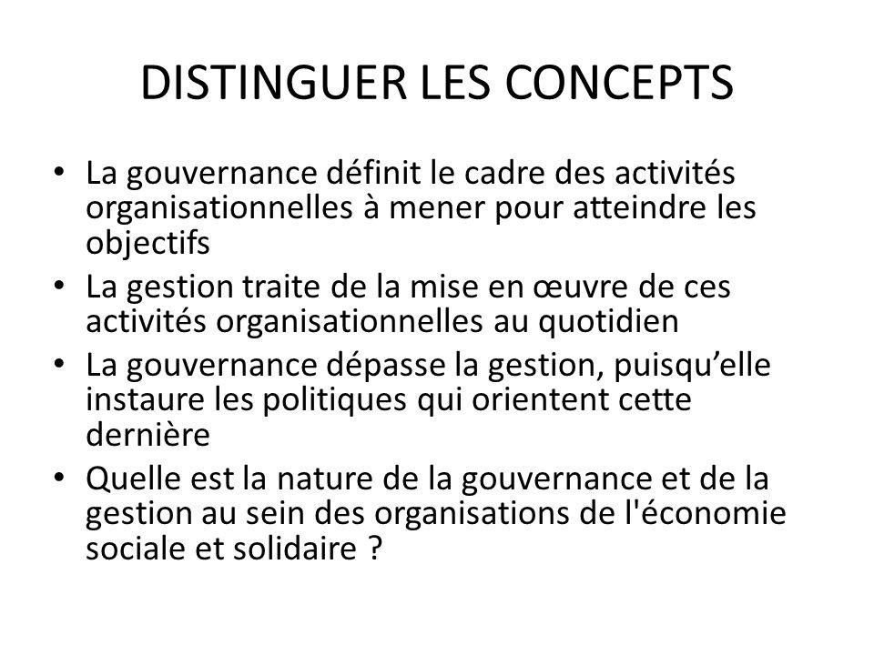 DISTINGUER LES CONCEPTS La gouvernance définit le cadre des activités organisationnelles à mener pour atteindre les objectifs La gestion traite de la