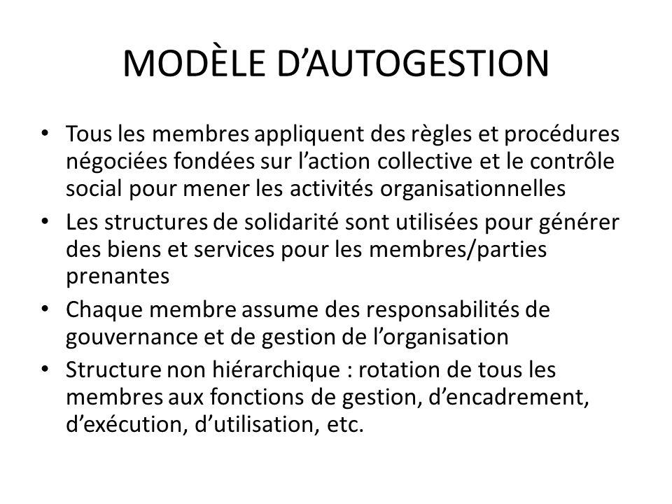 MODÈLE DAUTOGESTION Tous les membres appliquent des règles et procédures négociées fondées sur laction collective et le contrôle social pour mener les